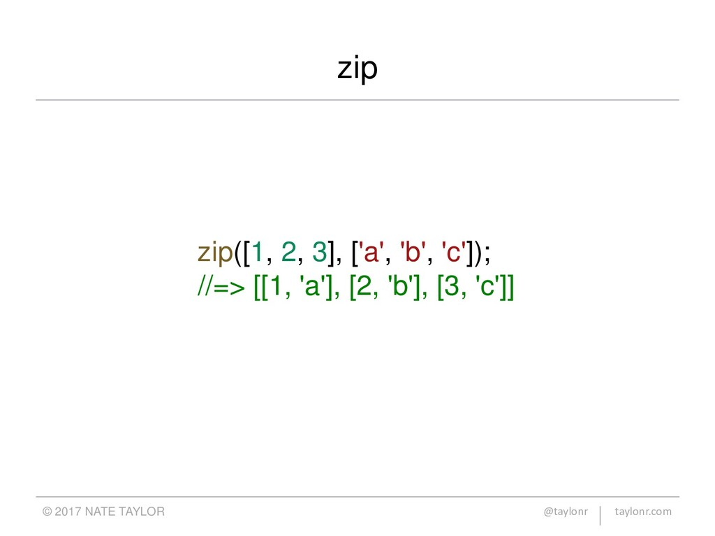 zip © 2017 NATE TAYLOR @taylonr taylonr.com zip...