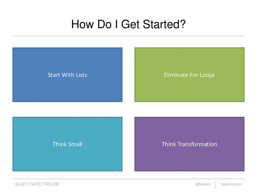 How Do I Get Started? © 2017 NATE TAYLOR @taylo...