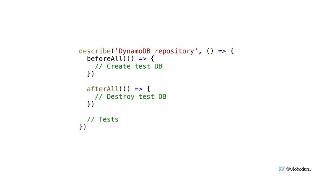 @slobodan_ describe('DynamoDB repository', () =...