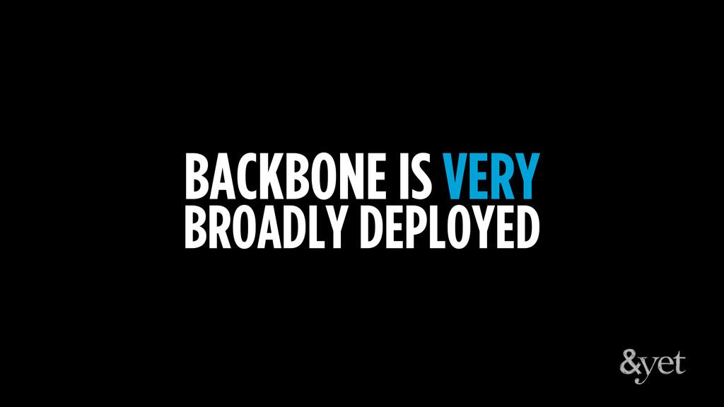 BACKBONE IS VERY BROADLY DEPLOYED