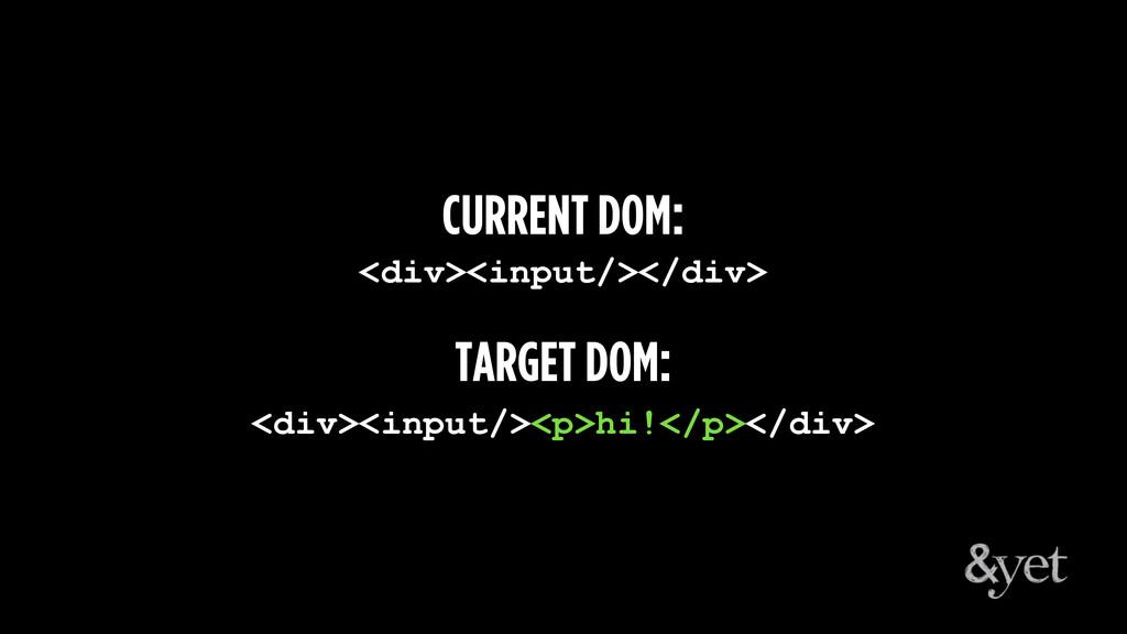 <div><input/></div> CURRENT DOM: <div><input/><...