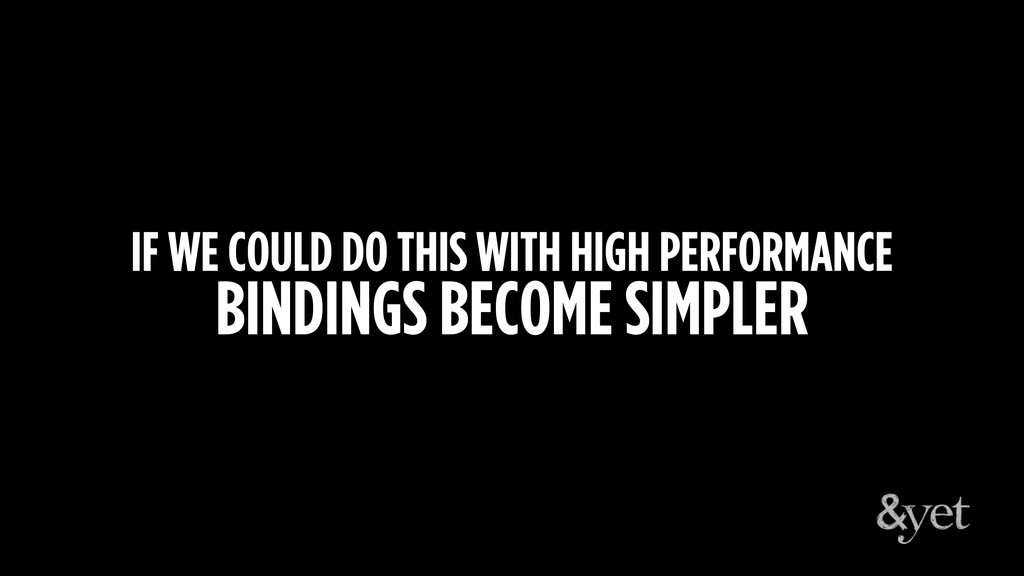 IF WE COULD DO THIS WITH HIGH PERFORMANCE BINDI...