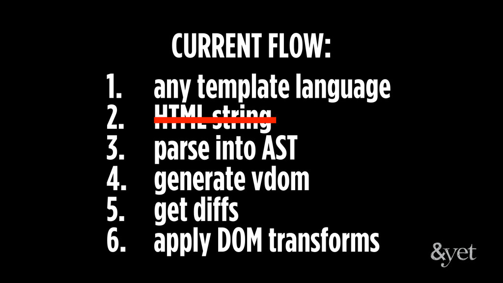 CURRENT FLOW: 1. any template language 2. HTML ...