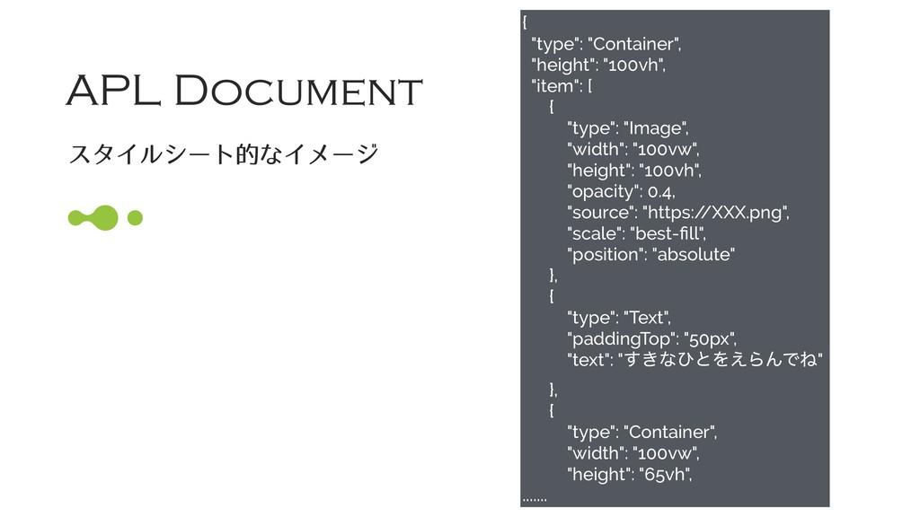 "APL Document ελΠϧγʔτతͳΠϝʔδ { ""type"": ""Container..."