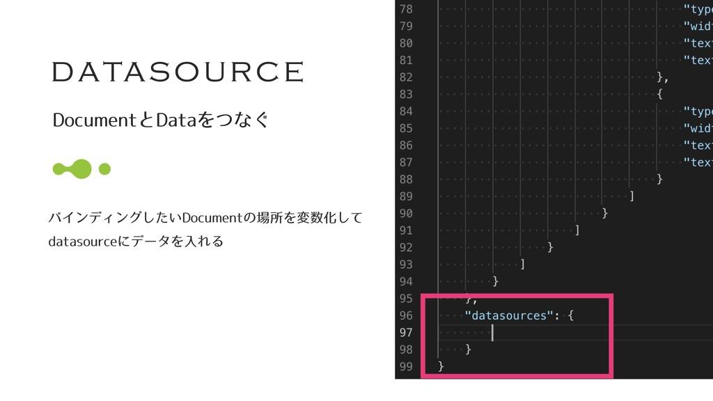 datasource όΠϯσΟϯά͍ͨ͠%PDVNFOUͷॴΛมԽͯ͠ EBUBTPV...