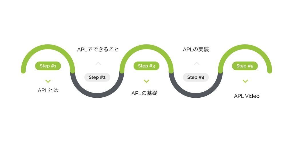 Step #1 Step #3 Step #5 Step #2 Step #4 APLͱ A...