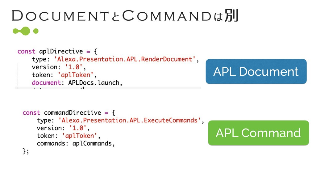 DocumentͱCommand͸ผ APL Document APL Command