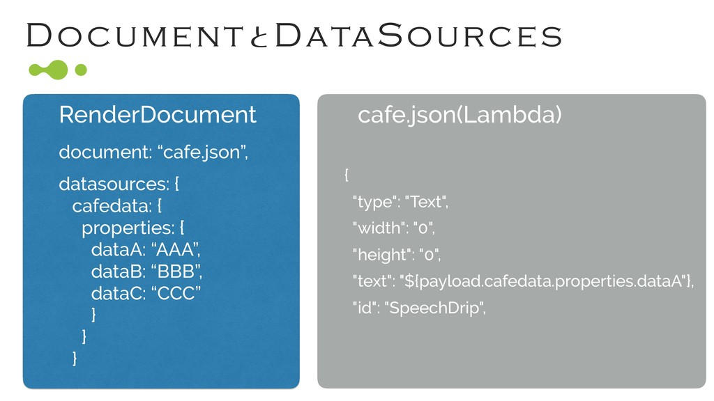 "RenderDocument document: ""cafe.json"", datasourc..."