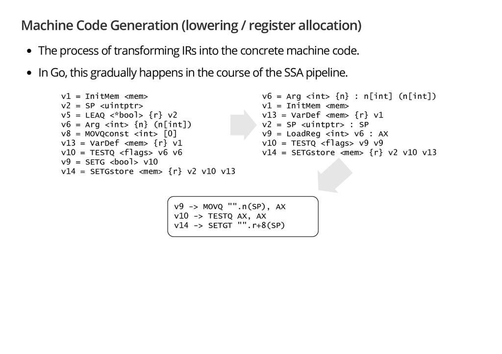 Machine Code Generation (lowering / register al...