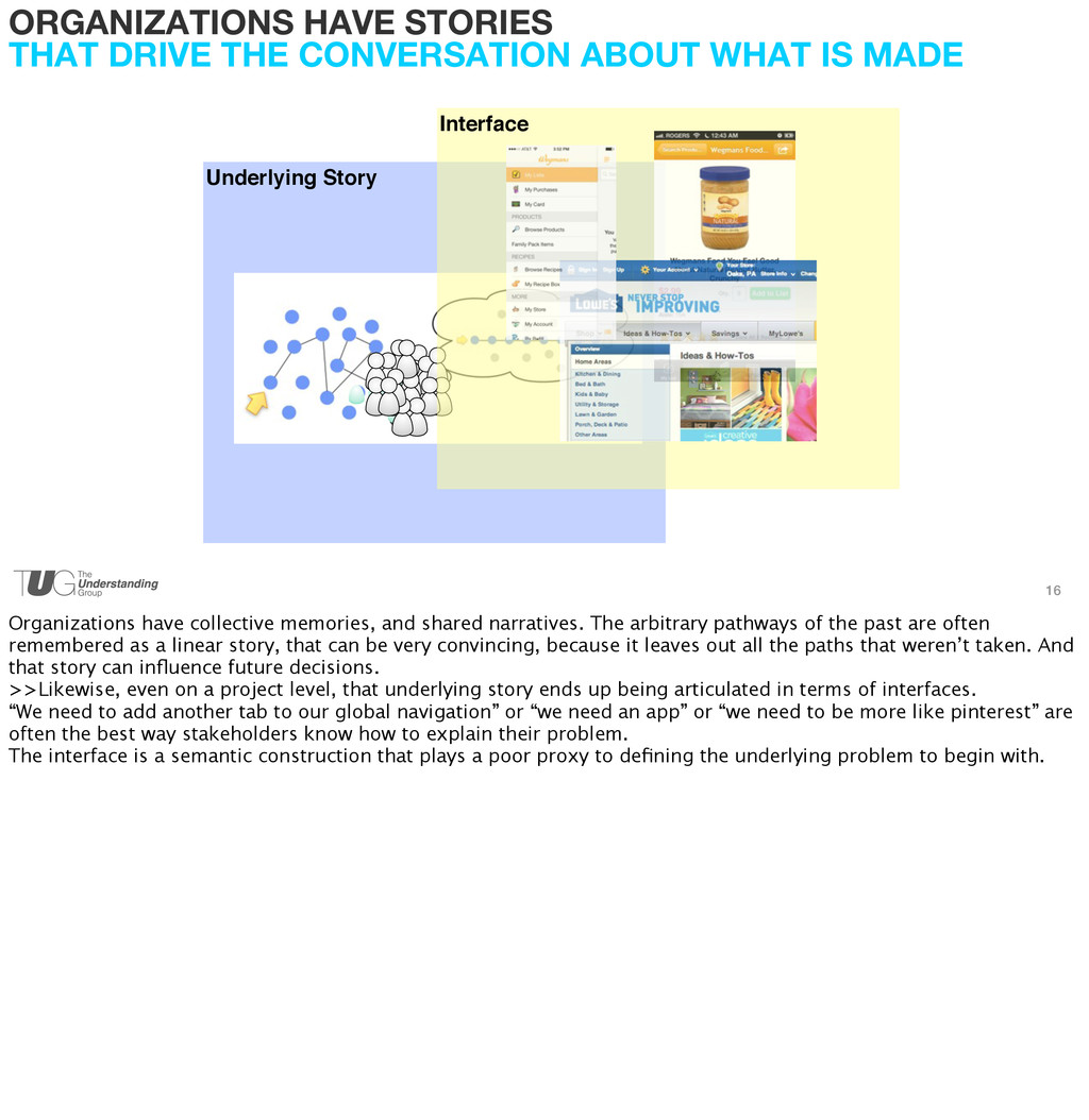 ORGANIZATIONS HAVE STORIES THAT DRIVE THE CONVE...