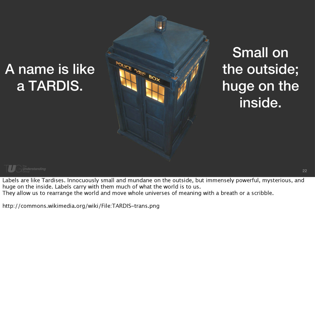 22 A name is like a TARDIS. Small on the outsid...