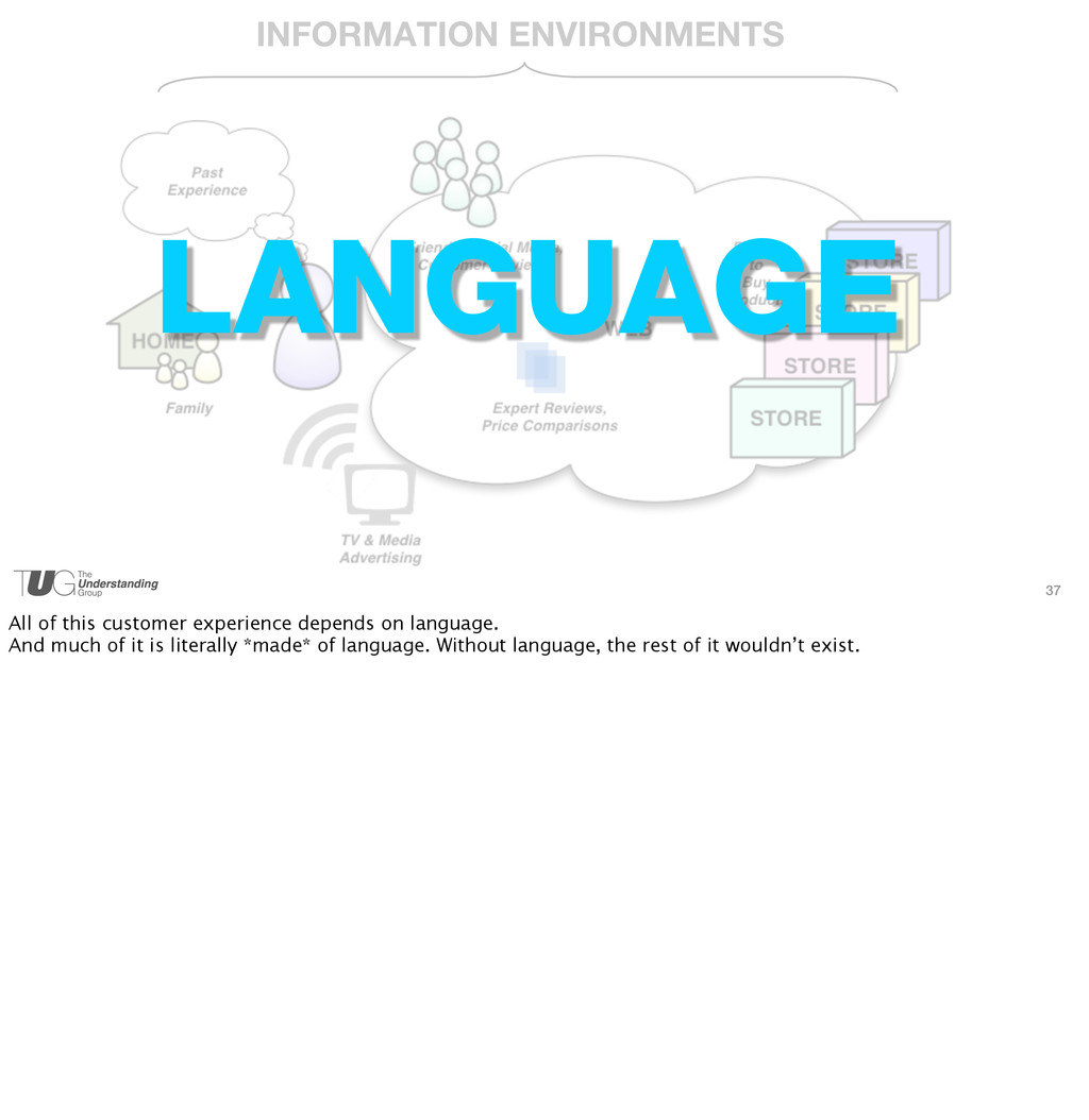 INFORMATION ENVIRONMENTS 37 LANGUAGE All of thi...