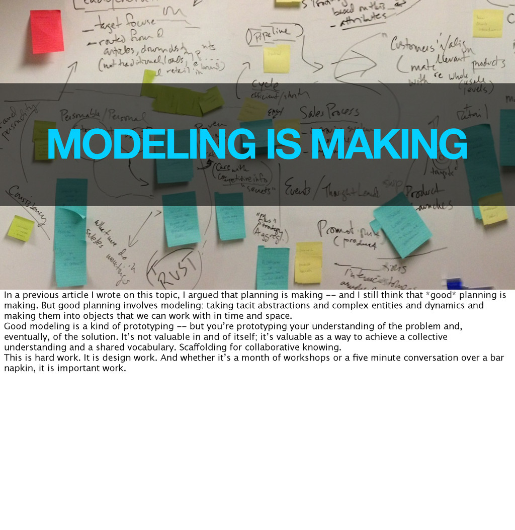45 MODELING IS MAKING In a previous article I w...
