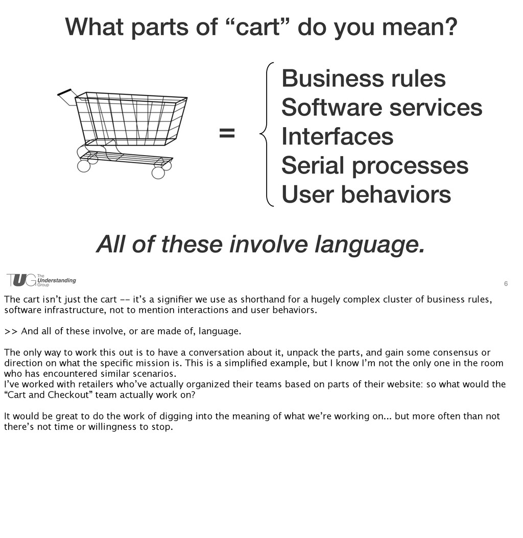 6 = Business rules Software services User behav...