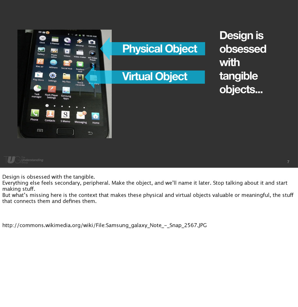 7 Physical Object Virtual Object Design is obse...