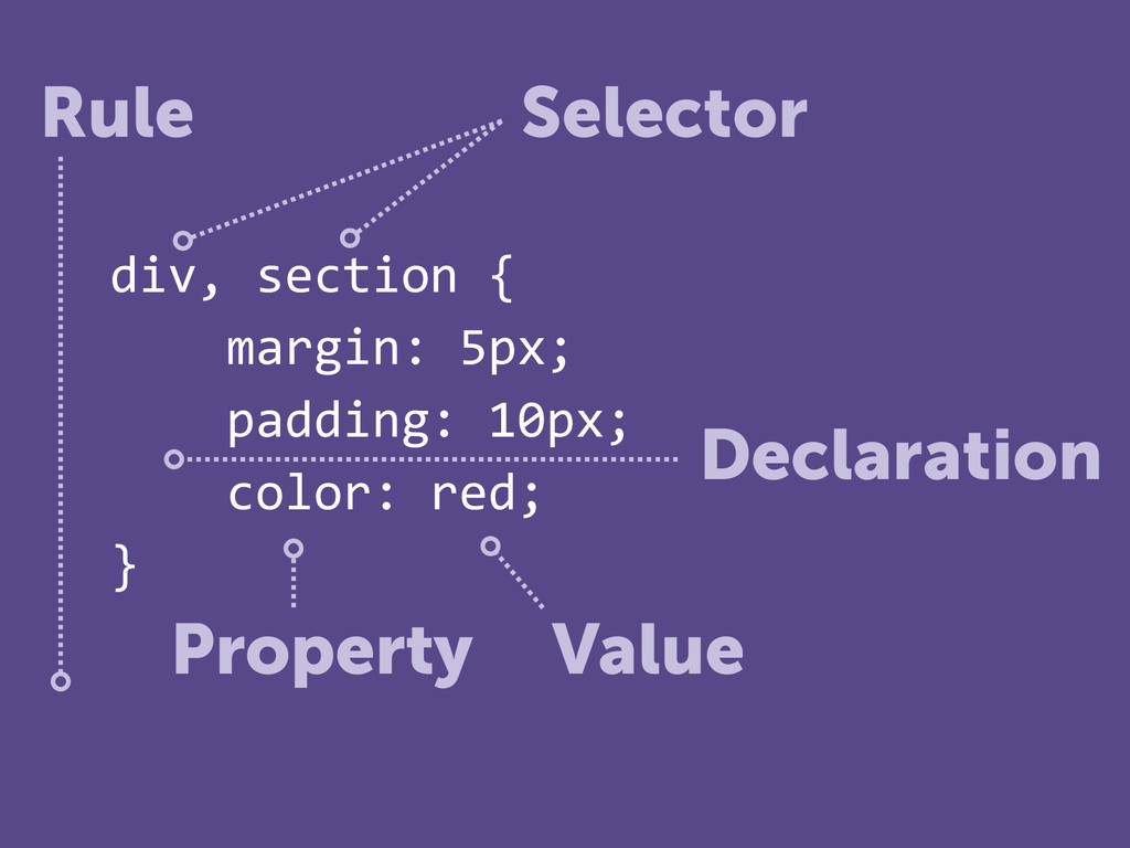 div,%section%{% %%%%margin:%5px;% %%%%padding:%...