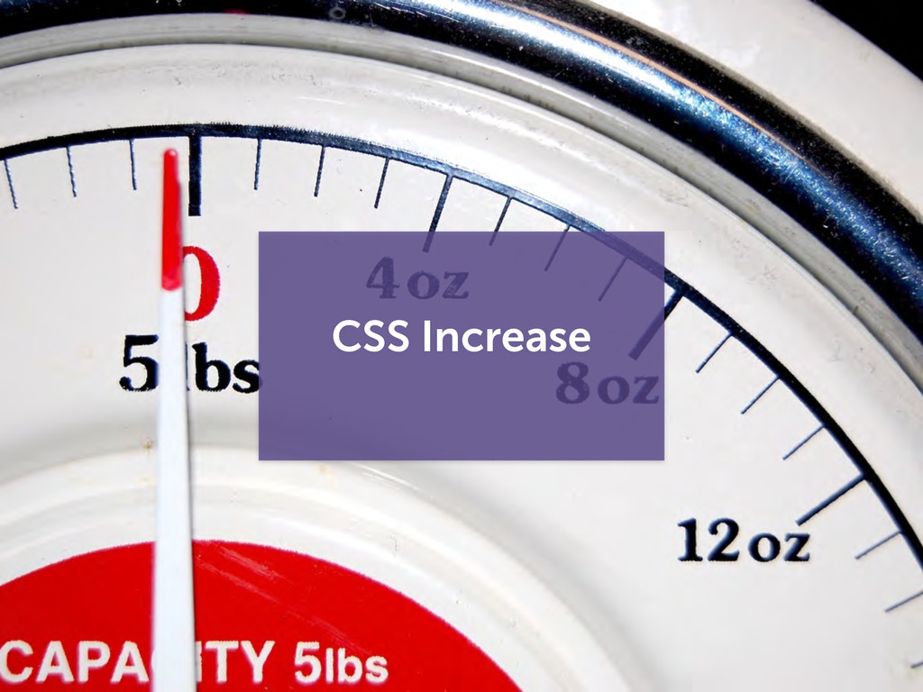 CSS Increase