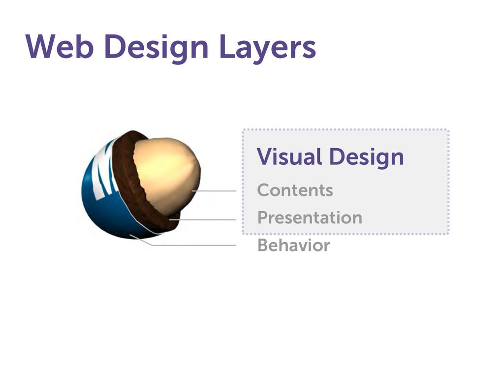Visual Design Web Design Layers Contents Presen...