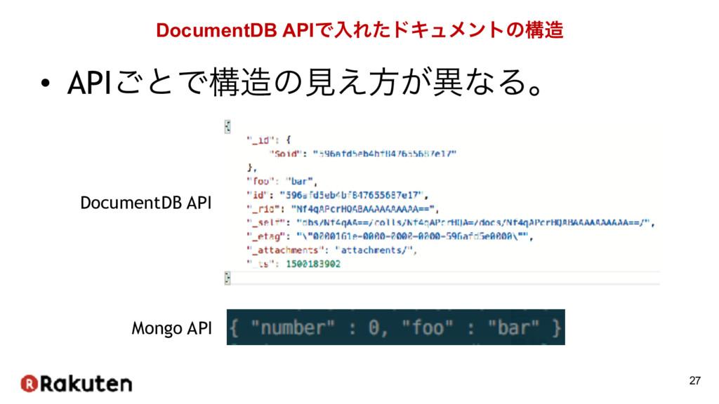 DocumentDB APIͰೖΕͨυΩϡϝϯτͷߏ • API͝ͱͰߏͷݟ͑ํ͕ҟͳΔɻ...