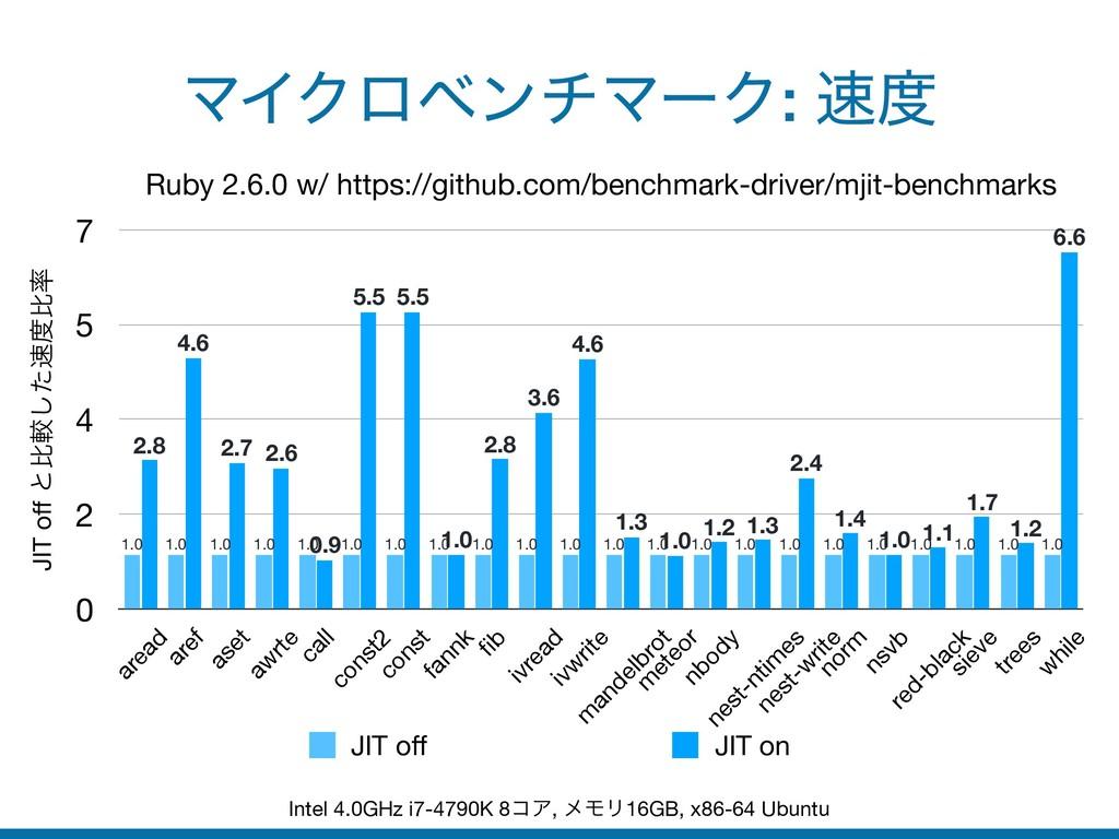 ϚΠΫϩϕϯνϚʔΫ:  Ruby 2.6.0 w/ https://github.com...