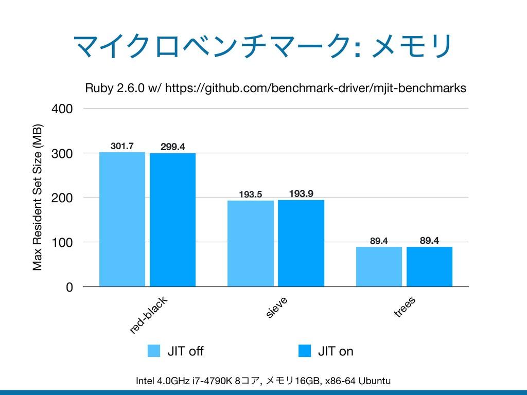 ϚΠΫϩϕϯνϚʔΫ: ϝϞϦ Ruby 2.6.0 w/ https://github.co...
