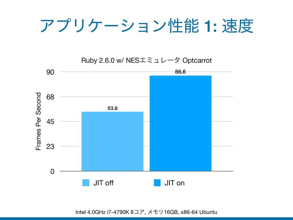 ΞϓϦέʔγϣϯੑ 1:  Intel 4.0GHz i7-4790K 8ίΞ, ϝϞϦ...