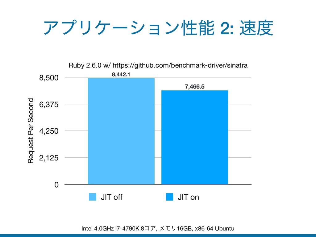 ΞϓϦέʔγϣϯੑ 2:  Intel 4.0GHz i7-4790K 8ίΞ, ϝϞϦ...