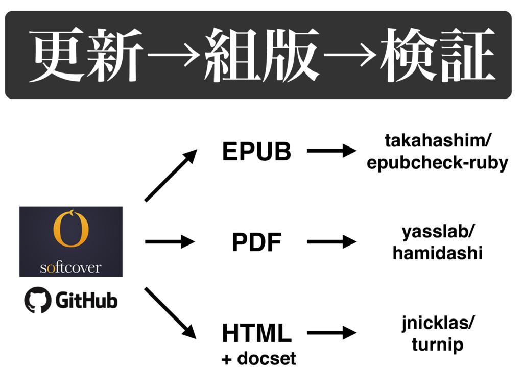 ߋ৽ˠ൛ˠݕূ EPUB PDF HTML takahashim/ epubcheck-ru...