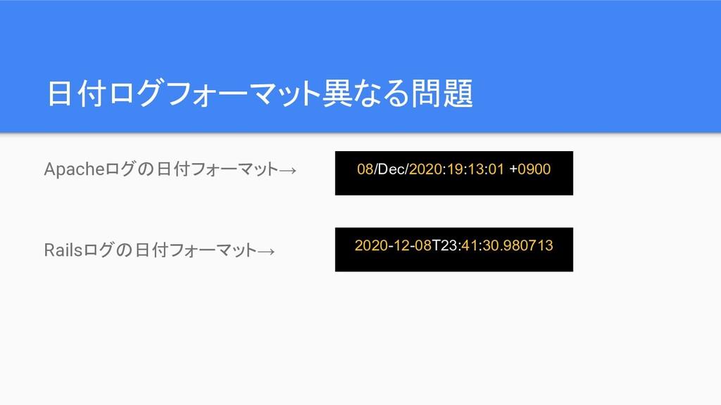 日付ログフォーマット異なる問題 Apacheログの日付フォーマット→ Railsログの日付フォ...
