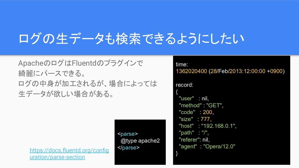 ログの生データも検索できるようにしたい time: 1362020400 (28/Feb/20...