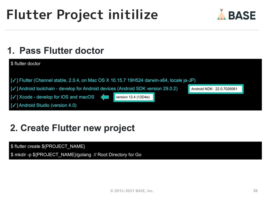 38 © 2012-2021 BASE, Inc. Flutter Project initi...