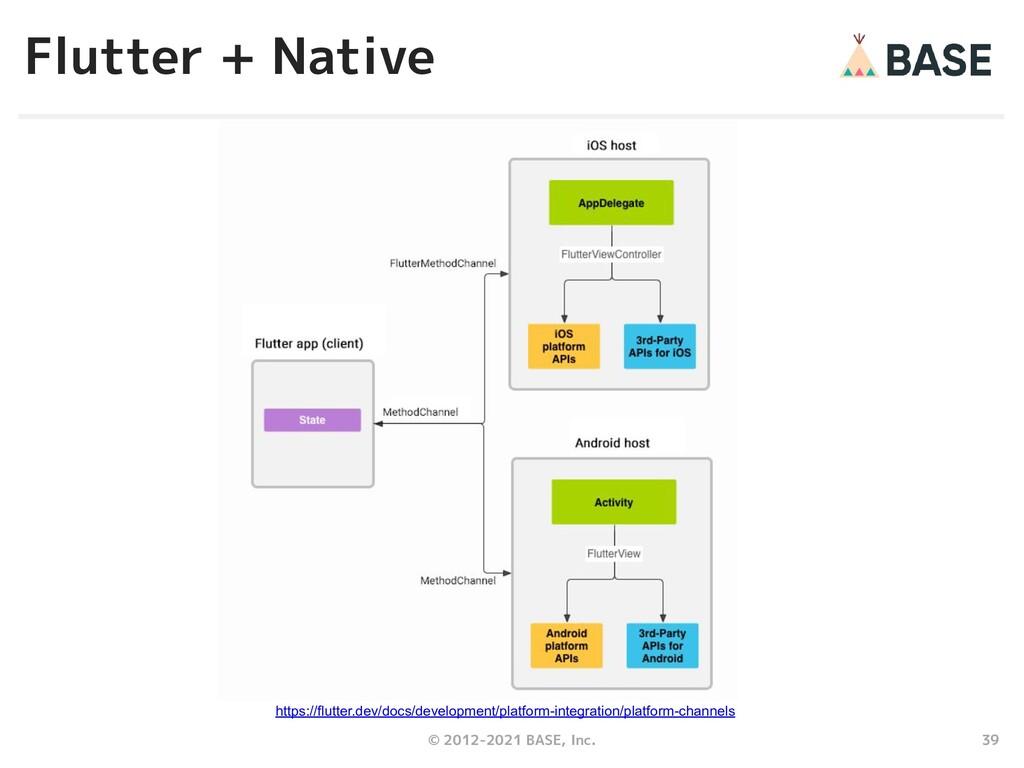 39 © 2012-2021 BASE, Inc. Flutter + Native http...