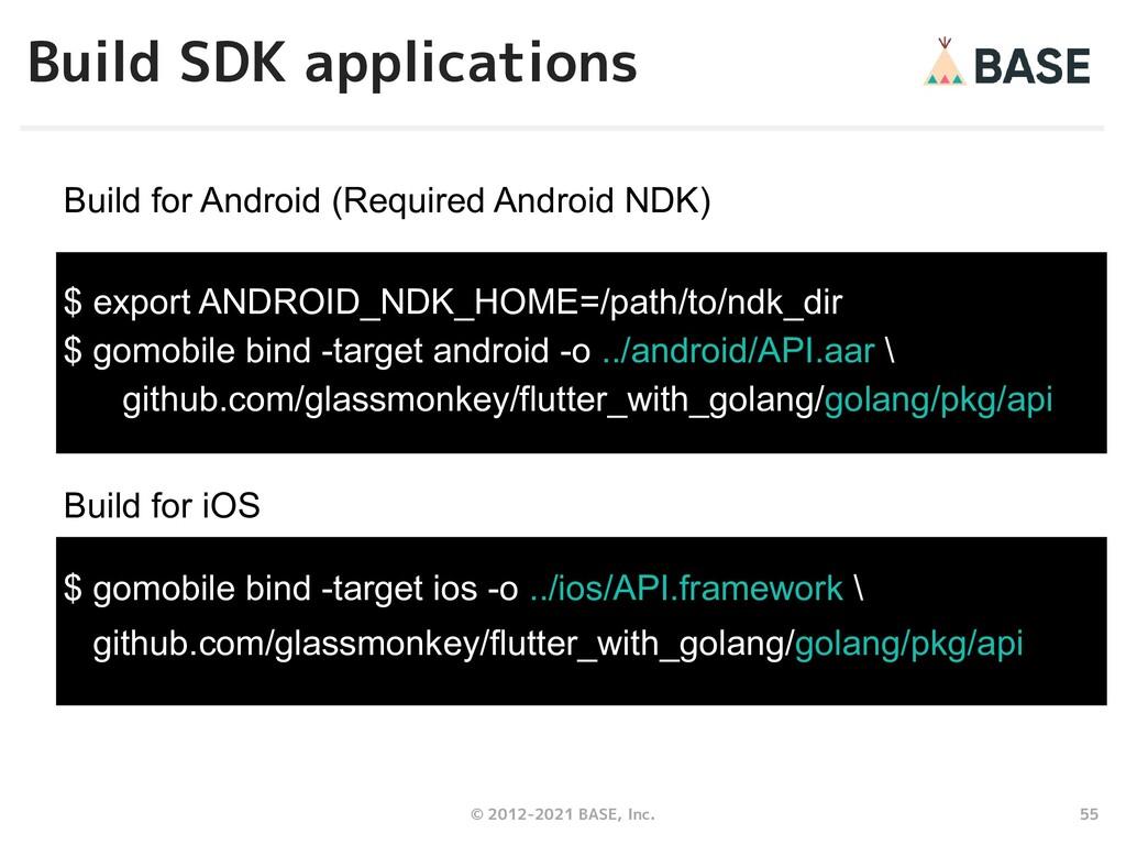 55 © 2012-2021 BASE, Inc. Build SDK application...