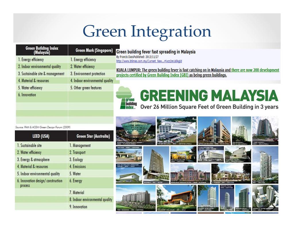 Green Integration