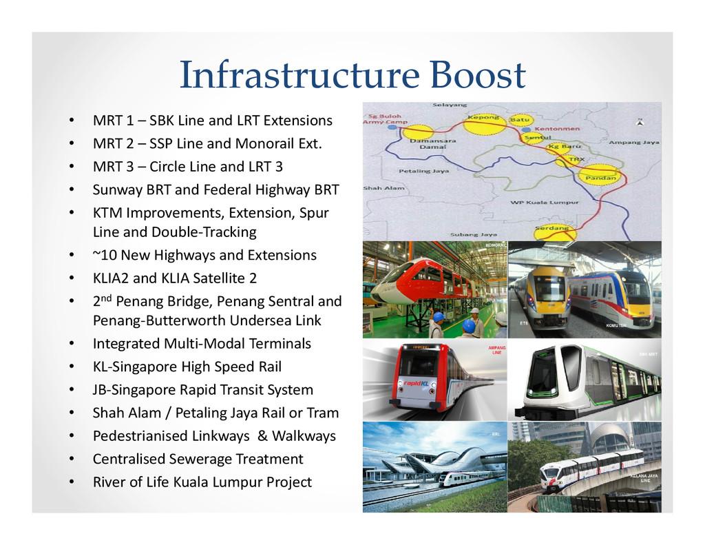 Infrastructure Boost • MRT 1 – SBK Line and LRT...