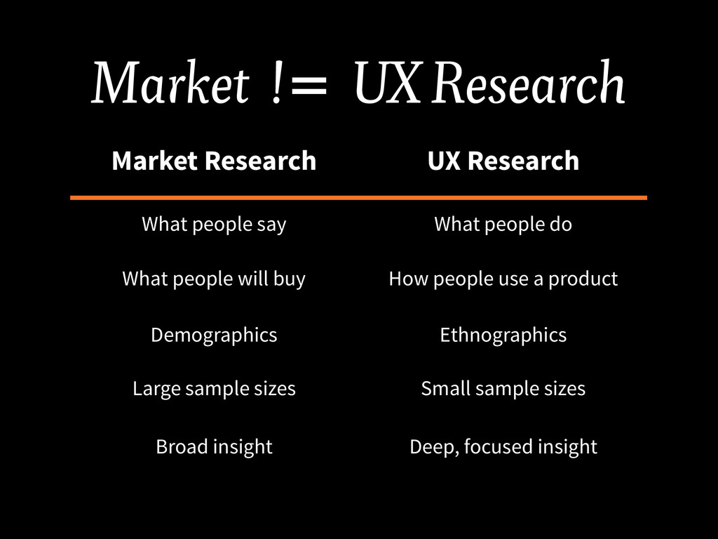 Market != UX Research Market Research UX Resear...