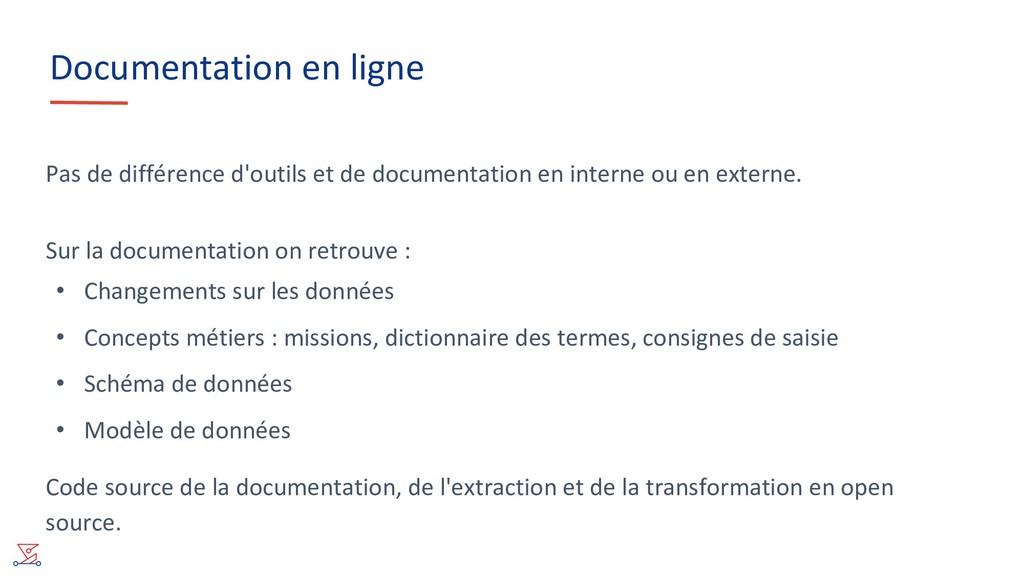 Documentation en ligne Pas de différence d'outi...