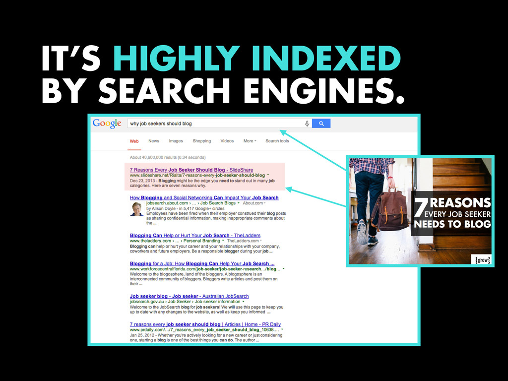 IT'S HIGHLY INDEXED BY SEARCH ENGINES.