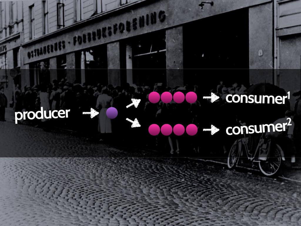 producer consumer1 consumer2