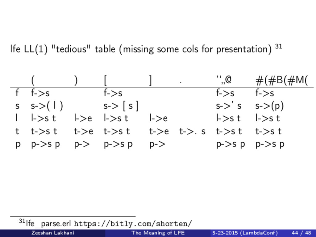 "lfe LL(1) ""tedious"" table (missing some cols fo..."
