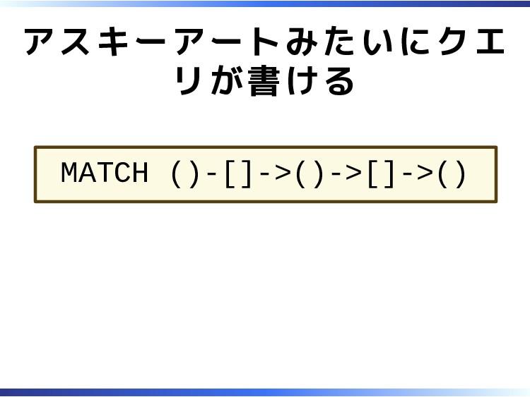 アスキーアートみたいにクエ リが書ける MATCH ()-[]->()->[]->()