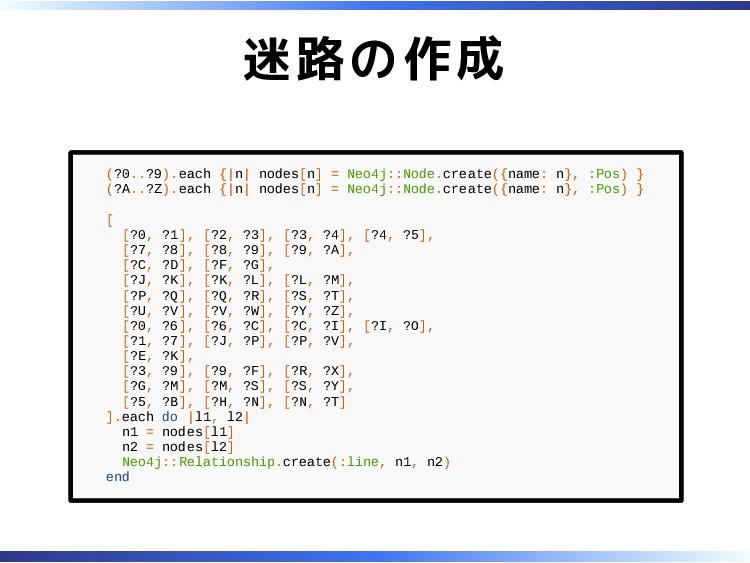 迷路の作成 (?0..?9).each { n  nodes[n] = Neo4j::Node...