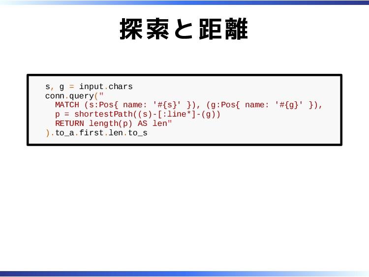 """探索と距離 s, g = input.chars conn.query("""" MATCH (s:..."""