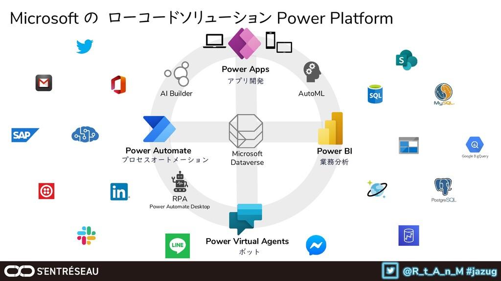 Microsoft の ローコードソリューション Power Platform Microso...
