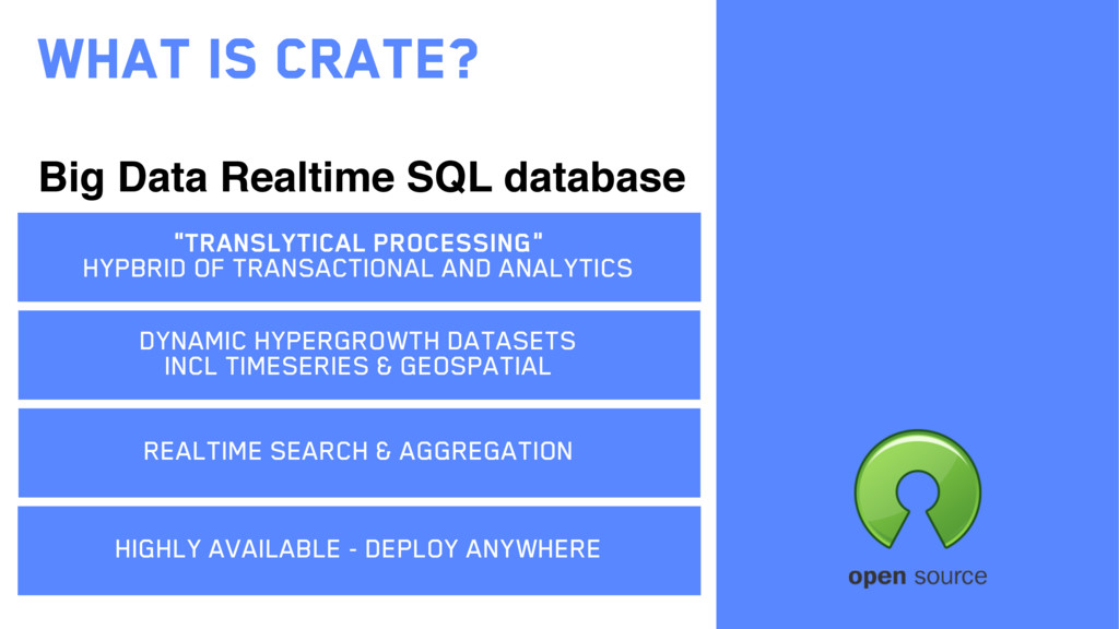 what is crate? HIGHLY AVAILABLE - DEPLOY ANYWHE...