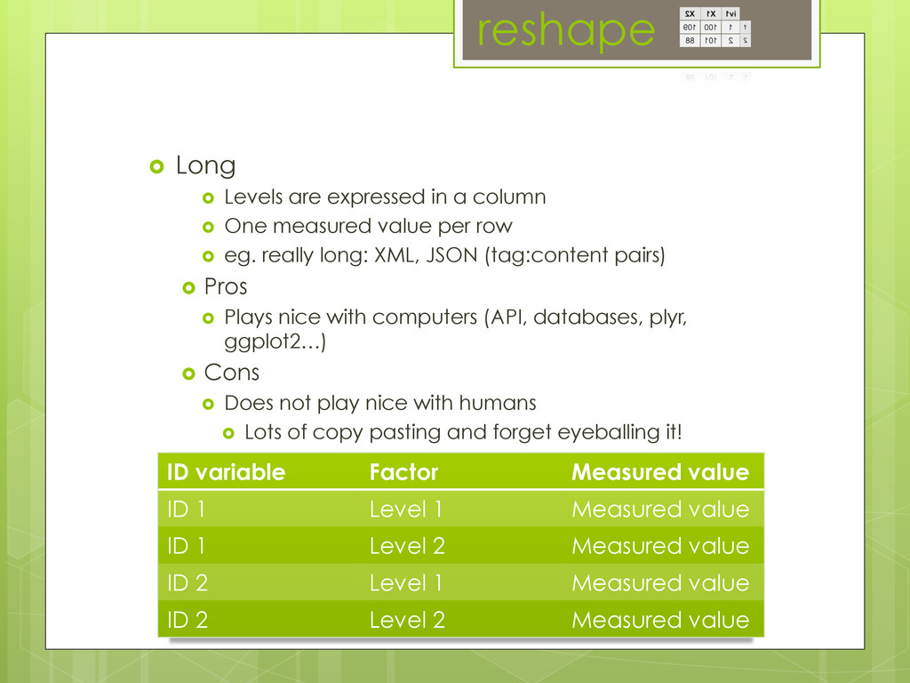 ›  Long ›  Levels are expressed in a column ›...