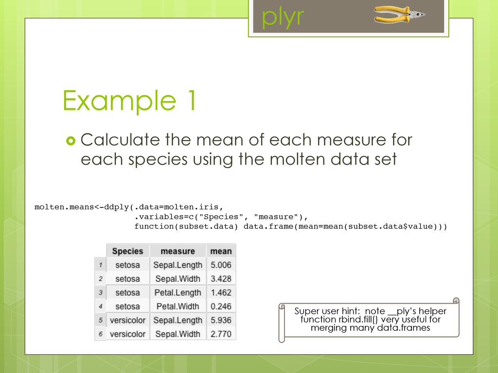 Example 1 ›  Calculate the mean of each measur...