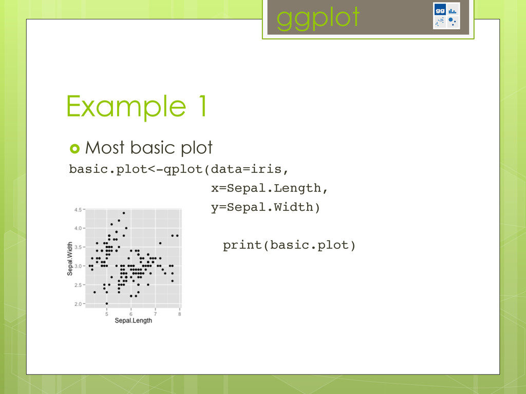 ggplot Example 1 ›  Most basic plot basic.plot...