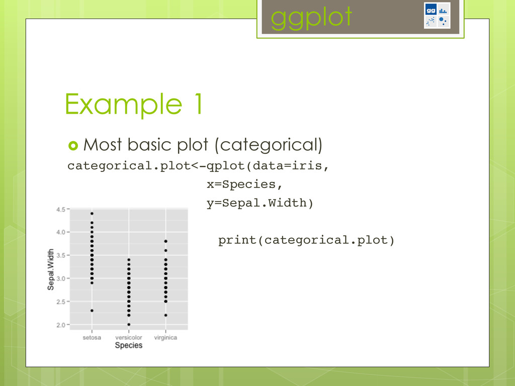 ggplot Example 1 ›  Most basic plot (categoric...