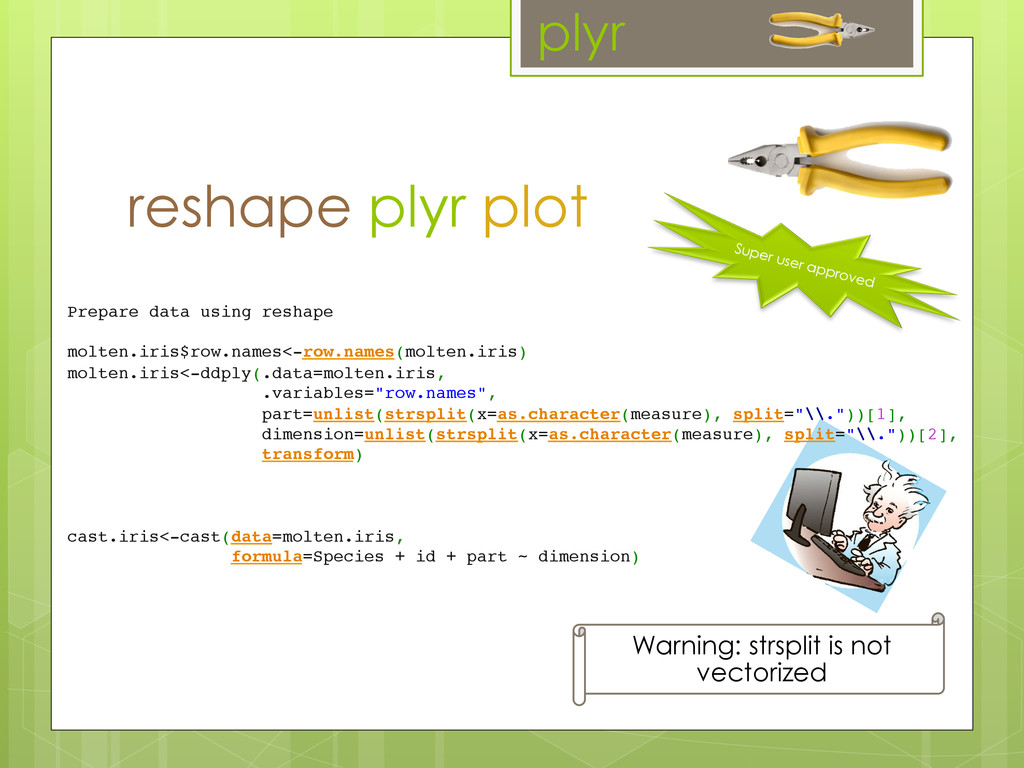 reshape plyr plot Super user approved Warning: ...